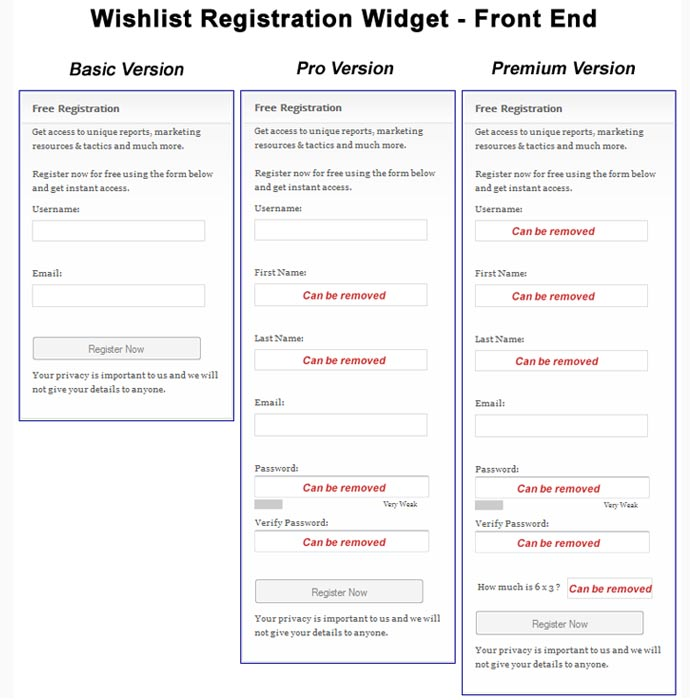 wishlist-registration-widget-frontend