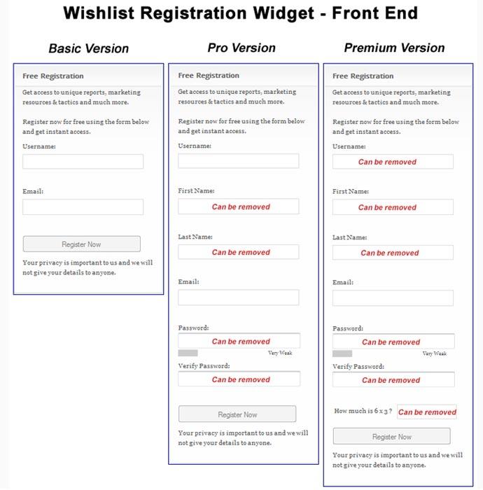 wishlist-registration-widget-frontend
