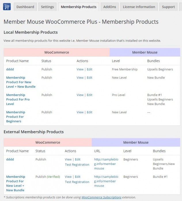 Advanced Membership Products Summary Table