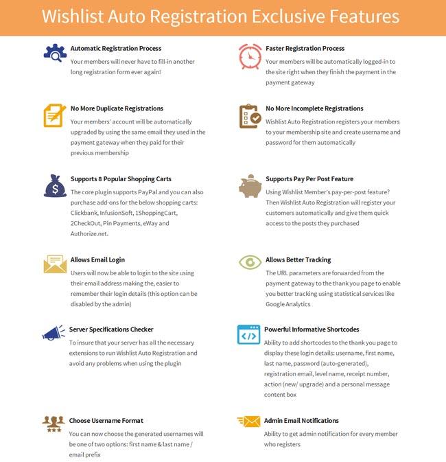 Wishlist Auto Registration Features