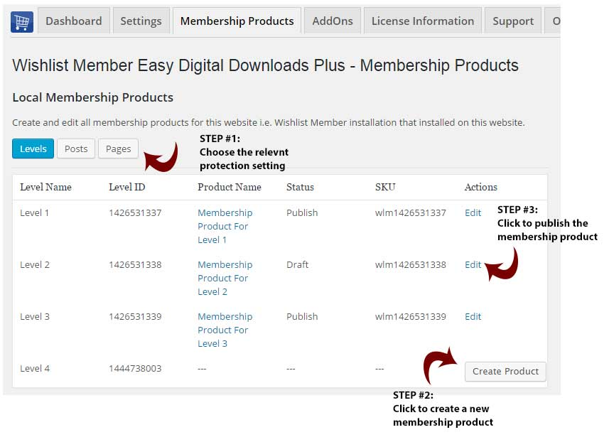 Wishlist Member Easy Digital Downloads Plus - Local Membership Products
